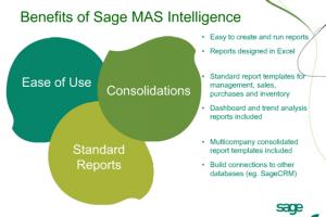 MAS-Intel-Benefits