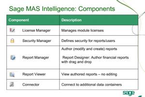 MAS-Intel-components