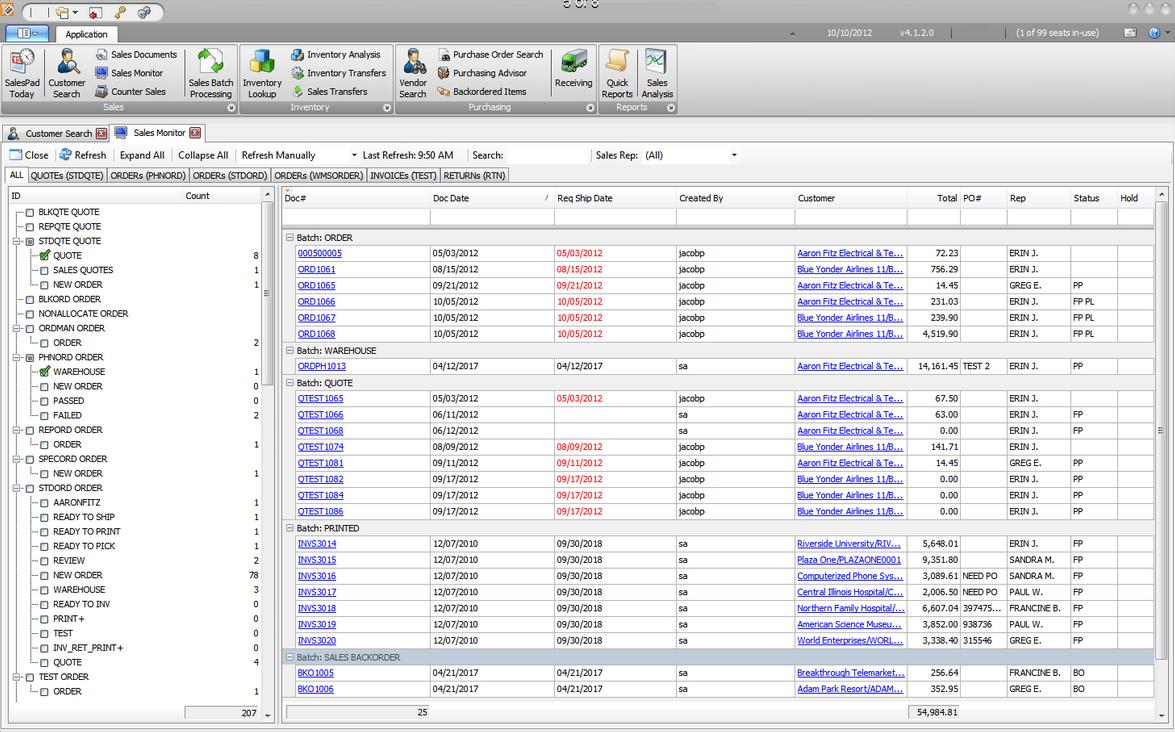 Sales Monitor