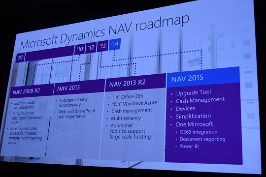 nav2015-roadmap