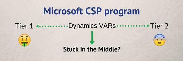 microsoft cloud solution provider program for dynamics vars