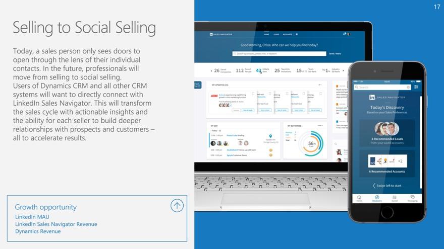 social selling linkedin crm