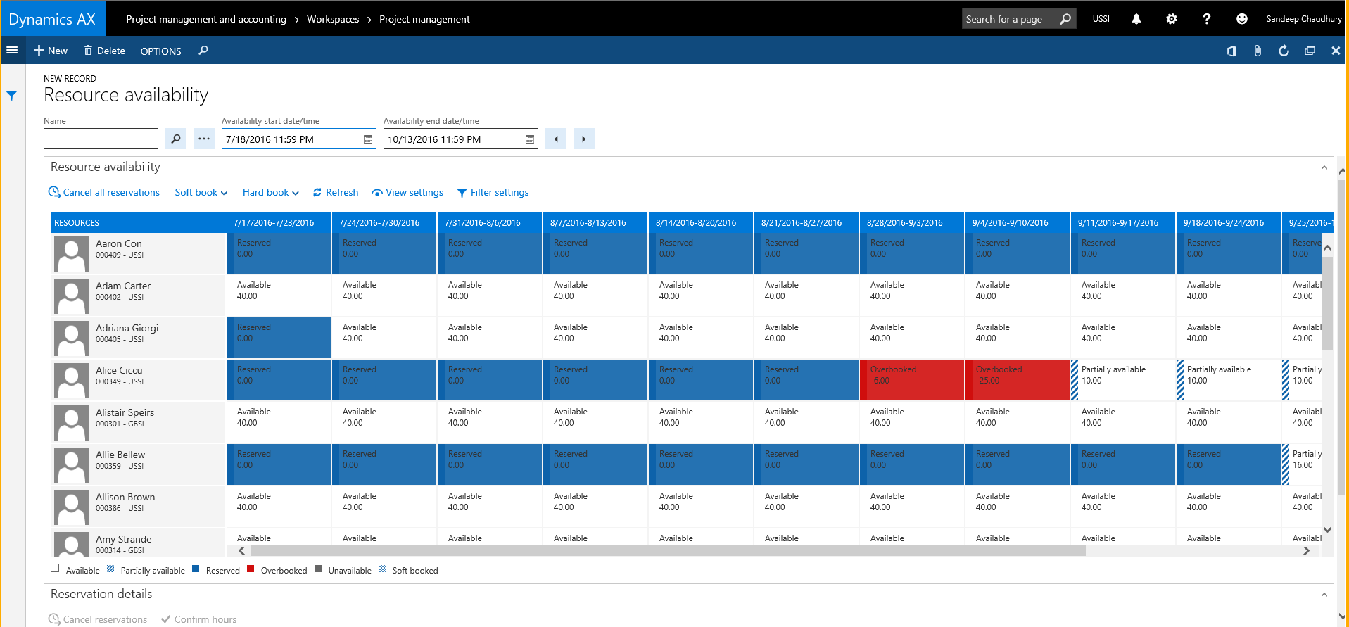 Check availability of consulting resources with AXIO Professional Services for Dynamics AX