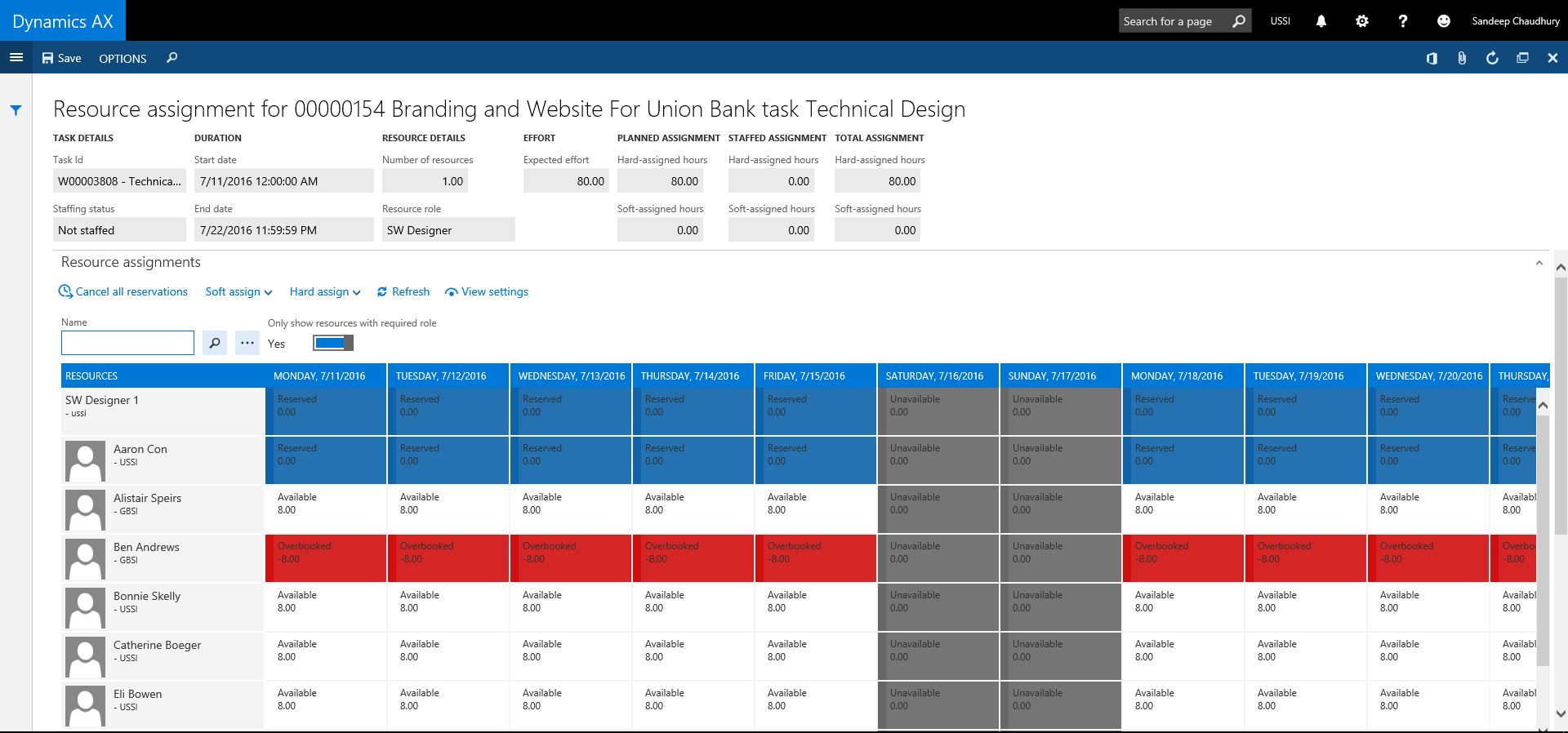 View resource assignments at a project task level with AXIO for Dynamics AX