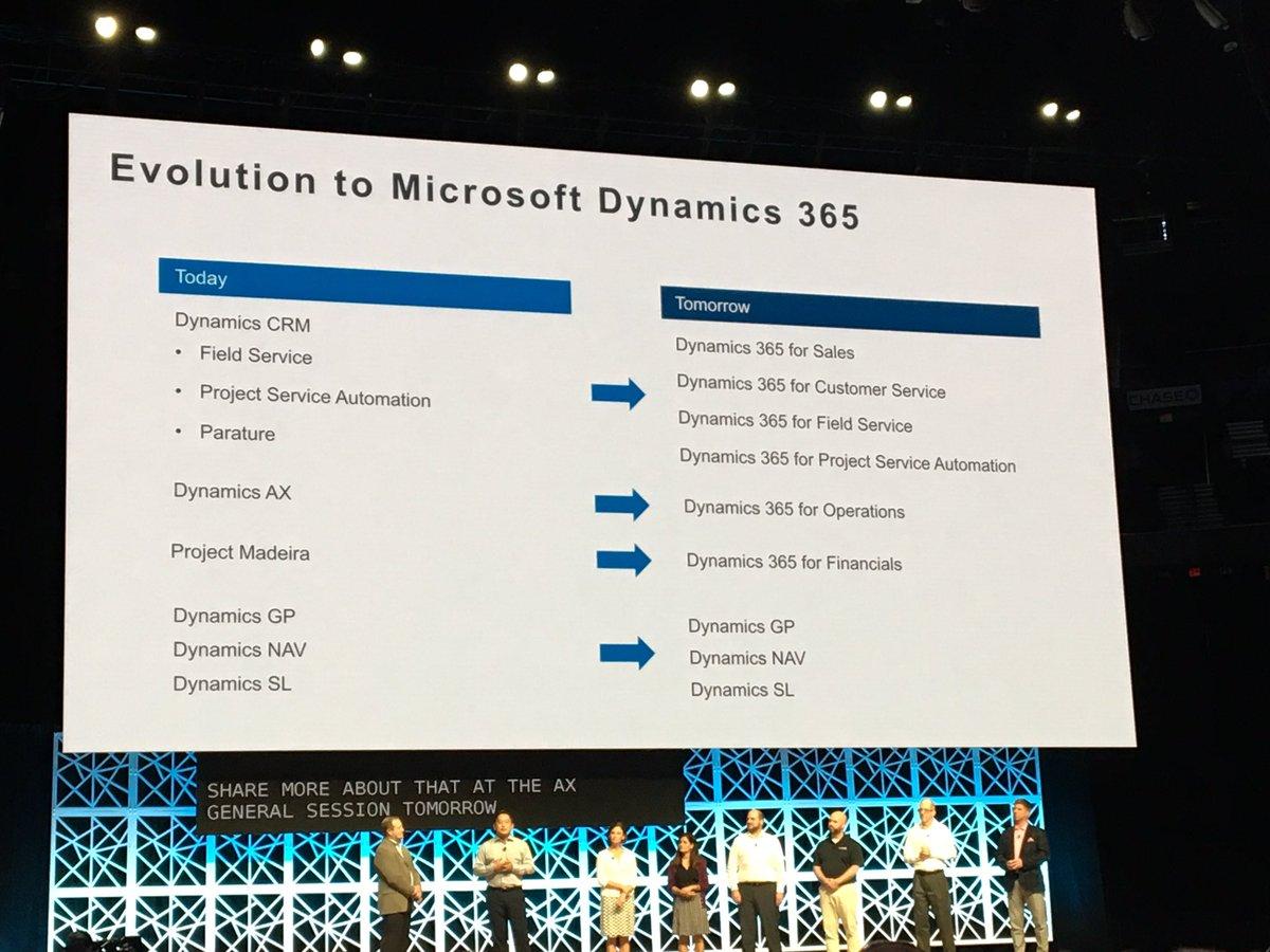 dynamics crm to dynamics 365