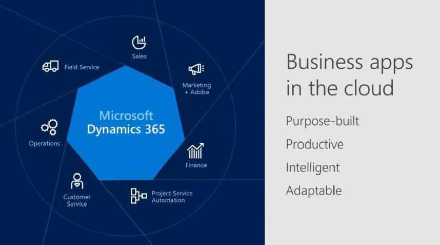business apps dynamics 365