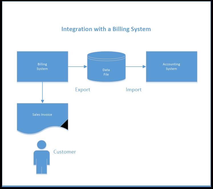 visio-diagram