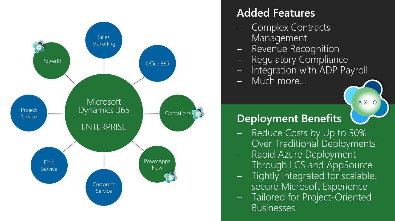 AXIO Professional Services | Dynamics 365 for Operations