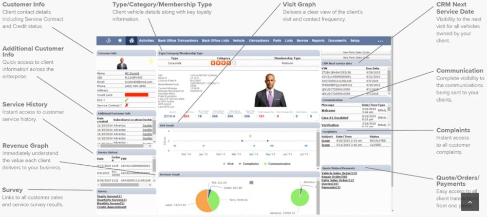 Our dealer management solution dashboard