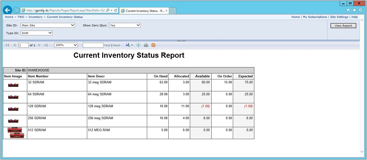 Dynamics GP SSRS reports
