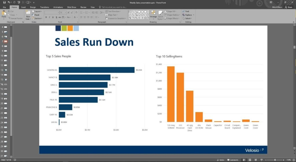 Power BI PPT reporting