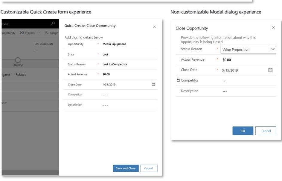 Dynamics 365 CRM customizable opportunity close entity