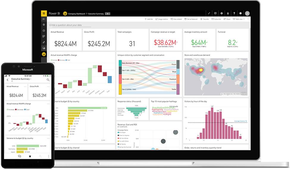 Microsoft Power BI project reporting