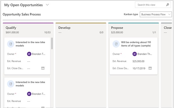 Microsoft Dynamics 365 CRM open opportunities dashboard