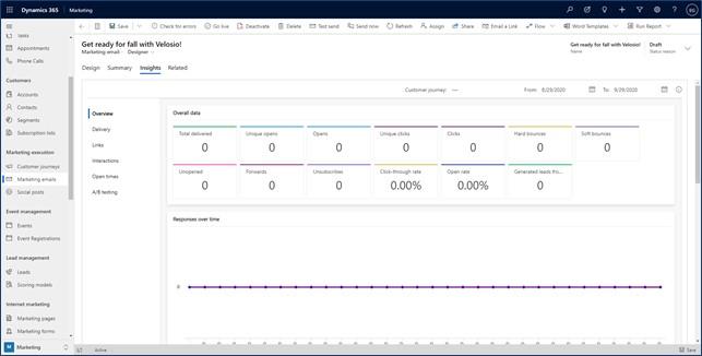 Dynamics 365 Marketing email analytics