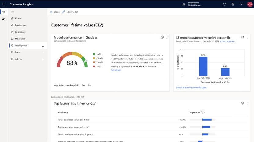 dynamics 365 customer insight clv